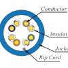 UTP4-C5e-SOLID-HB-CMP-305